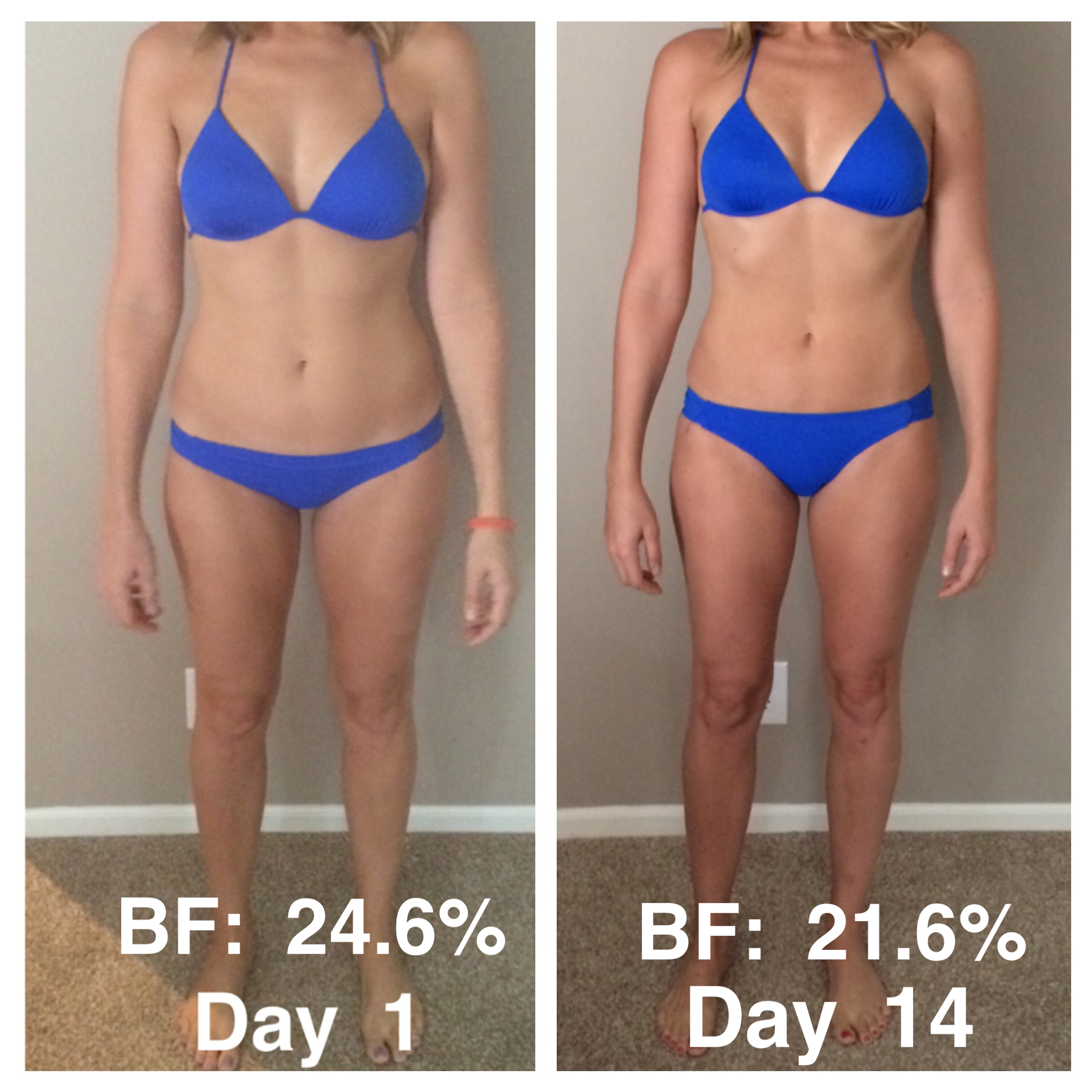 Medi weight loss peoria il reviews
